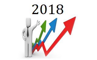 2018 Property Market Forecast
